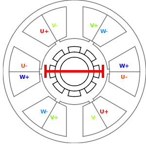 Illustration of the airgap diameter