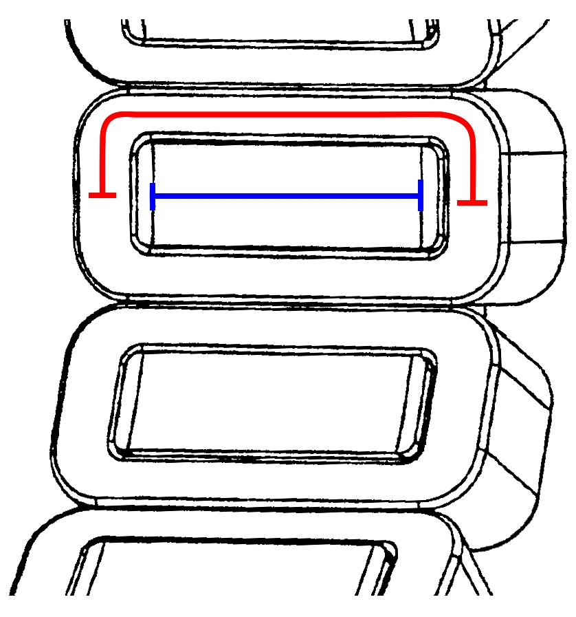 Illustration of average conductor length