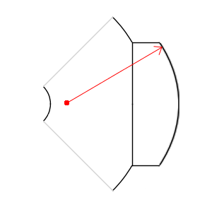 Example 1 of magnet radius